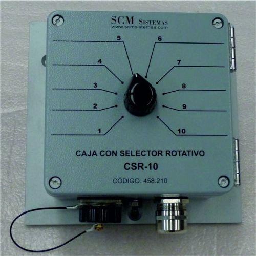 interruptor para navio / rotativo / para circuito elétrico