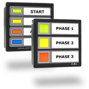 painel indicador para navio / para sistema / de LED