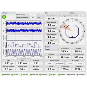 software de monitoramento / de controle / de metereologia / de visualização
